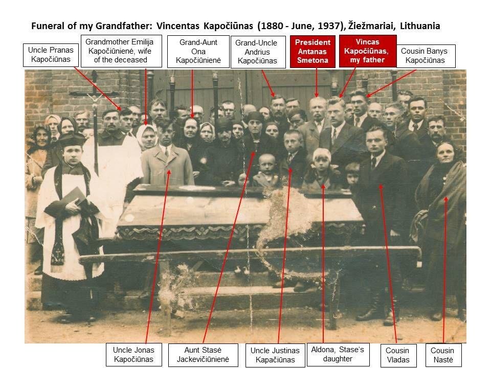 Nuotraukoje – Andrew senelio Vincento Kapochunas laidotuvės.